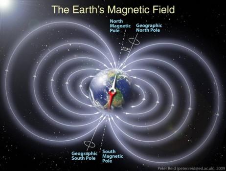 快速的磁場反轉可能給地球帶來極大的危害