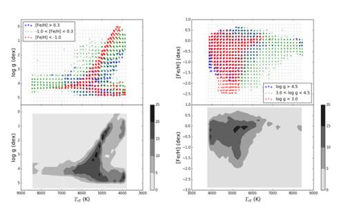 中國天文學家利用郭守敬數據構建高質量恆星光譜庫