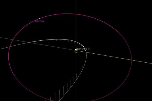 322P SOHO彗星過近日點